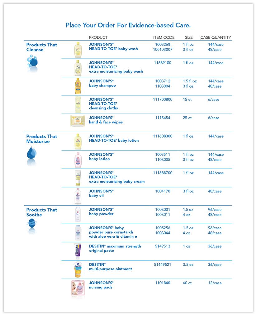 Hospital Ordering Catalog