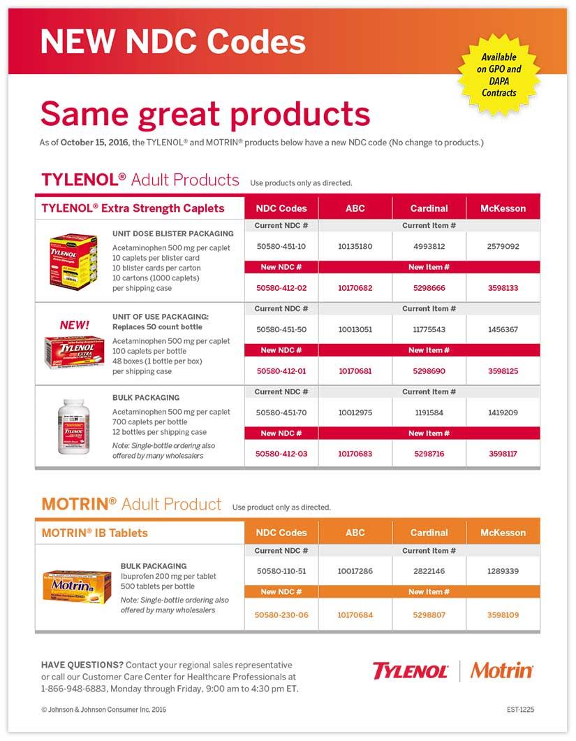 NDC Product Code Sheet