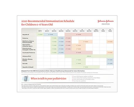 2020-immunization-schedule-for-parents-thumbnail.jpg