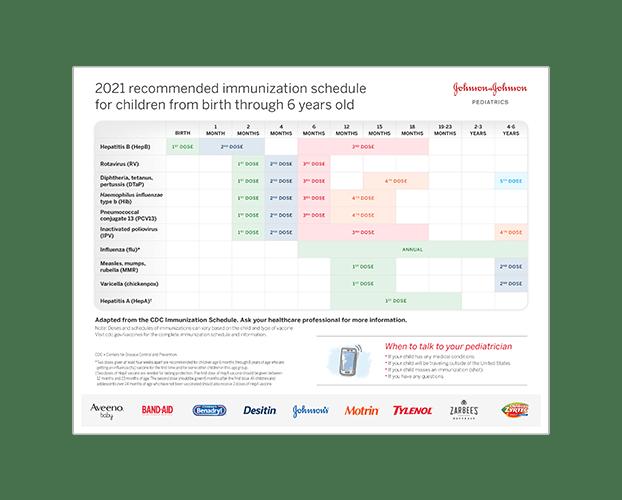 2021 Immunization Schedule for Parents